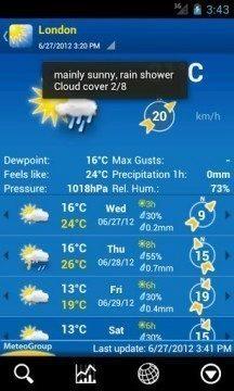 WeatherPro: aktuální situace a předpověď
