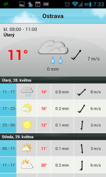 yr.no: předpověď počasí