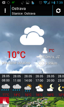 Počasí: předpověď