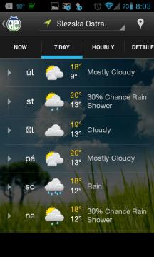 WeatherBug: týdenní předpověď