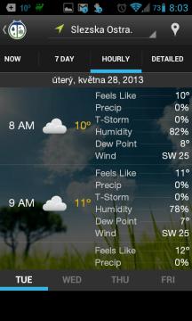 WeatherBug: hodinová předpověď
