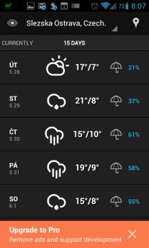 Eye In Sky Weather: 15denní předpověď