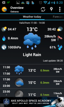 AmberHome Weather: aktuální situace