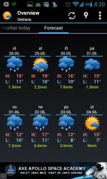 AmberHome Weather: předpověď počasí