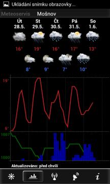 Meteoservis: předpověď počasí, teplot a srážek