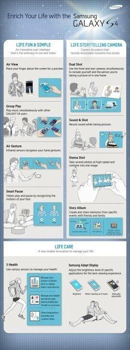 Jak může Galaxy S4 obohatit váš život?