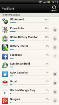 android-spotreba