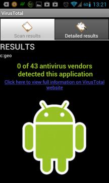 VirusTotal: výsledky testu