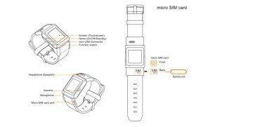 A.I Watch - nákres s popisem slotů a ovládacích prvků