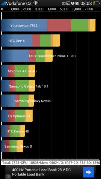 Výsledky v Quadrant Standard Edition