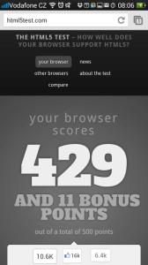 V testu kompatibility s HTML 5 získal Chrome 429  bodů