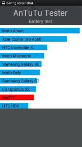 Výsledky benchmarku baterie