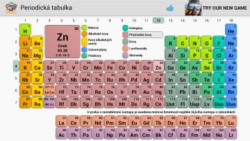 Periodická tabulka pro Android