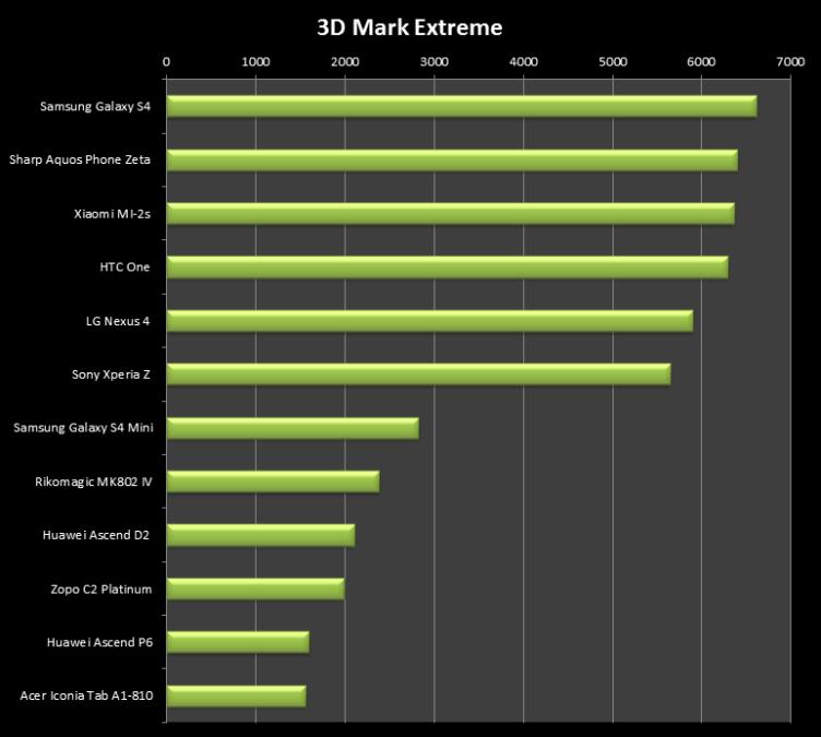 3D mark EX