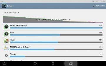 Asus MeMO Pad HD 7 - výdrž baterie