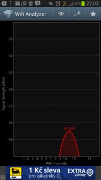 Měření síly signálu telefonem Samsung Galaxy S III
