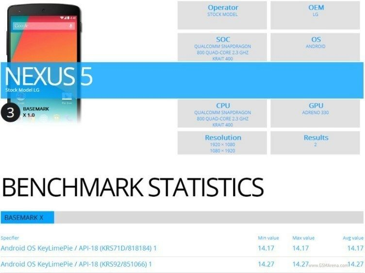 nexusu 5 benchmark