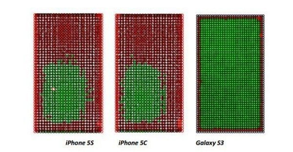 optofidelity_iphone_galaxy_comparison