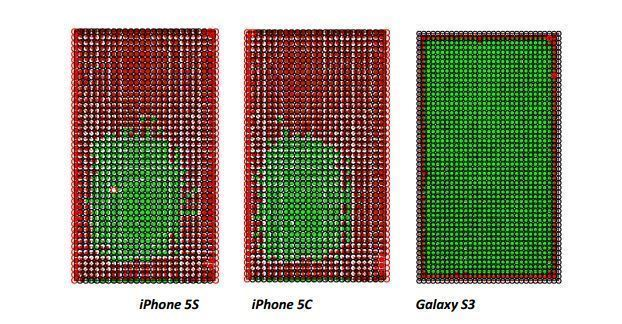 optofidelity_iphone_galaxy_comparison