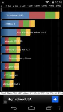 Nexus 5: výsledky v benchmarku Quadrant Standard Edition