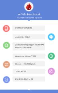 Údajné technické parametry HTC M8