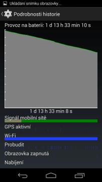 Stav baterie při připojení pouze přes Wi-Fi