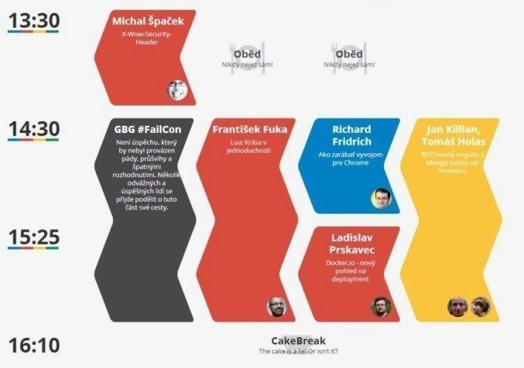 DevFest 2013 program 2. část