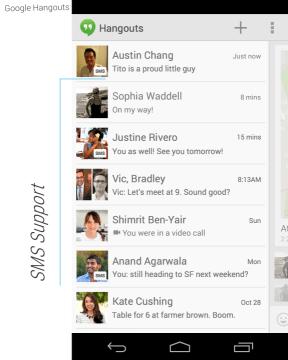 Google Hangouts - podpora SMS