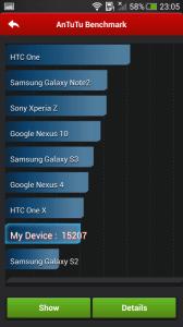HTC One mini - Antutu