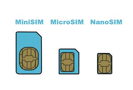 Mini Micro NanoSIM