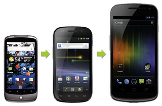 nexus evolution