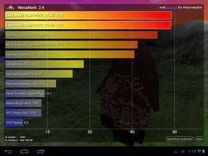 Výsledky v benchmarku NenaMark 2