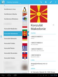 Lidé: seznam kontaktů