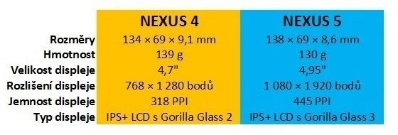 srovnání 1