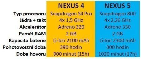 srovnání 2