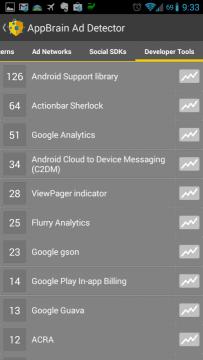 AppBrain Ad Detector - třídění dle nástrojů pro vývojáře