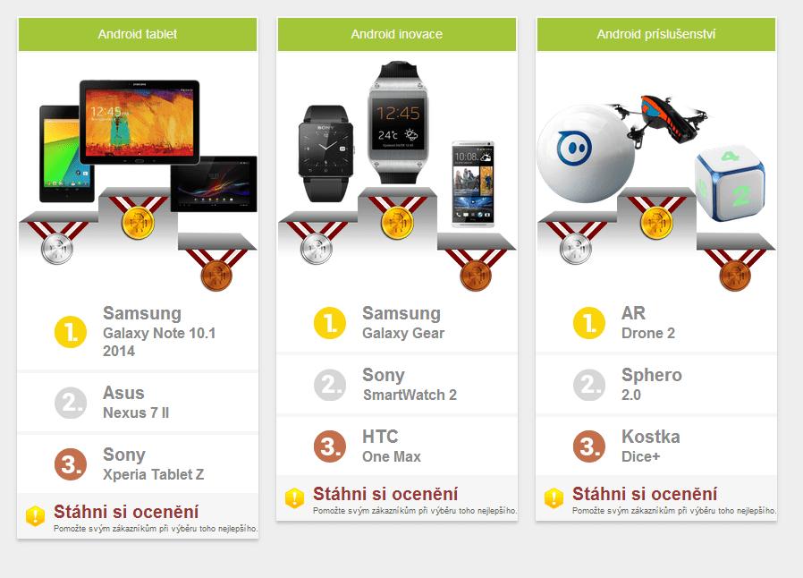 Android roku 2013 - vysledky ankety