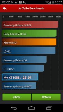 Motorola Moto X - Antutu