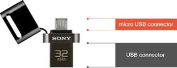 Oboustranná flashka Sony