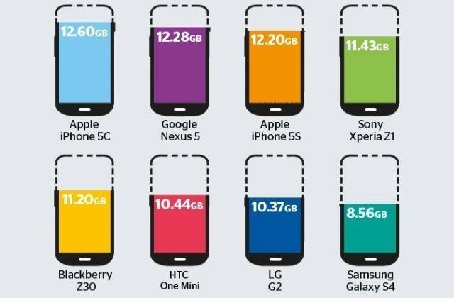16GB telefony cover