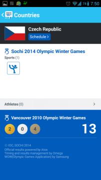 Sochi 2014 WOW: statistiky země
