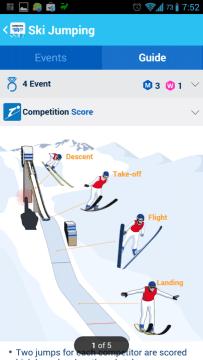 Sochi 2014 WOW: vysvětlení pravidel sportů