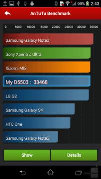 Sony Xperia Z1 Compact - výsledky v benchmarku AnTuTu