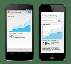Nová verze prohlížeče Chrome dokáže ušetřit až 50 % přenesených dat