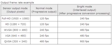 frame-rates