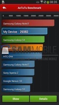 Samsung Galaxy Note 3 Neo - Antutu Benchmark