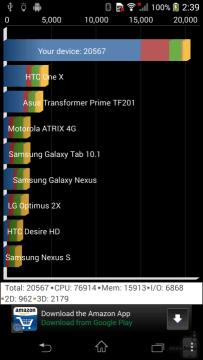 Sony Xperia Z1 Compact - výsledky v benchmarku Quadrant