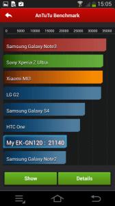 Samsung Galaxy NX - Antutu vysledky