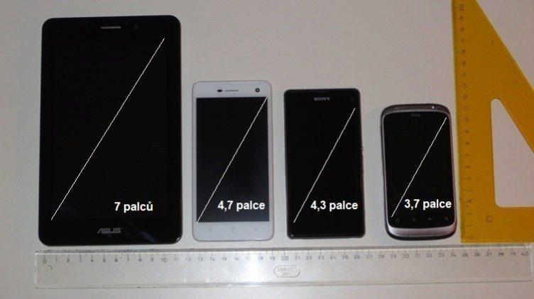 Sony Xperia Z1 Compact - porovnání velikosti