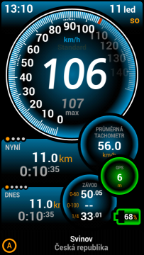 Měření rychlosti pomocí GPS